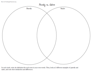 Parody vs. Satire Graphic Organizer