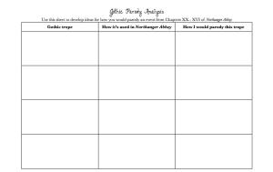 Gothic Parody Analysis Worksheet